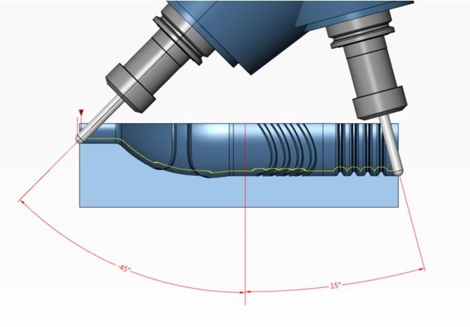 Il CAM di OPEN MIND reinventa la lavorazione degli stampi per bottiglie