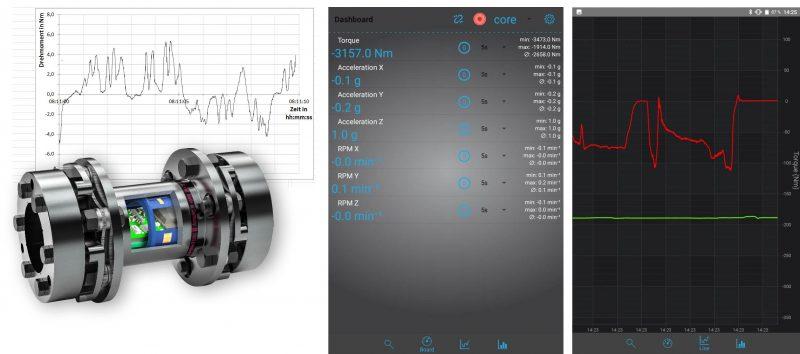 R+W, i componenti smart che migliorano l'efficienza