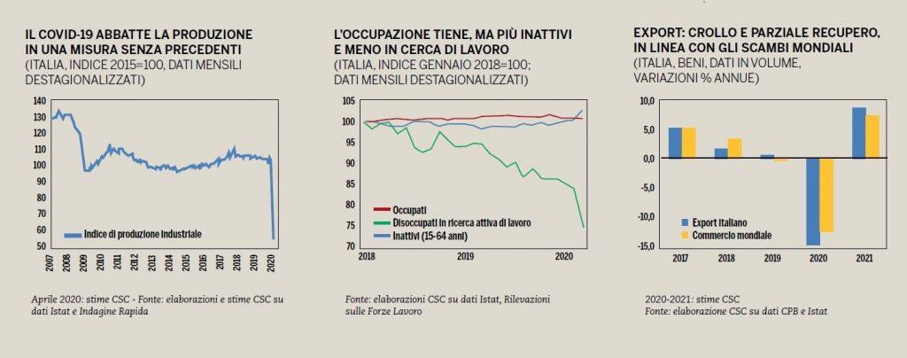 Italia, adesso scelte forti e veloci